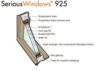 Serious windows 925 series